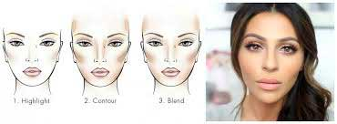 Tenica di contouring o sculpting per il make-up