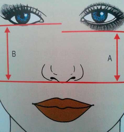 Tecnica makeup per ridurre dimensioni del naso