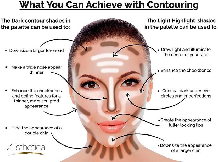 Forme del viso e contouring